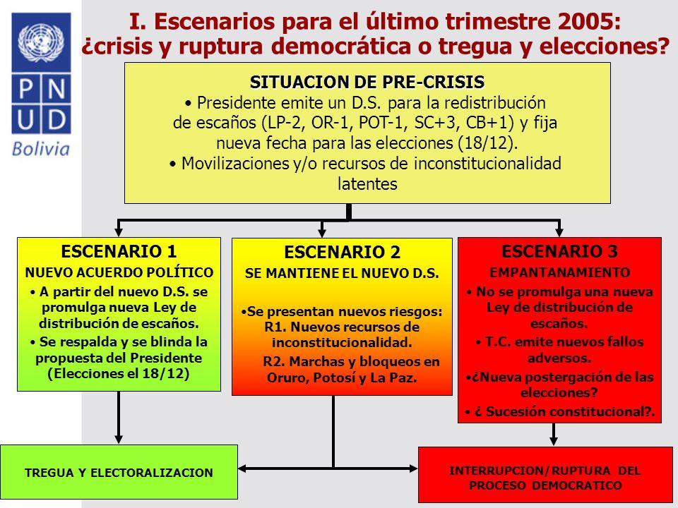 I. Escenarios para el último trimestre 2005: ¿crisis y ruptura democrática o tregua y elecciones.