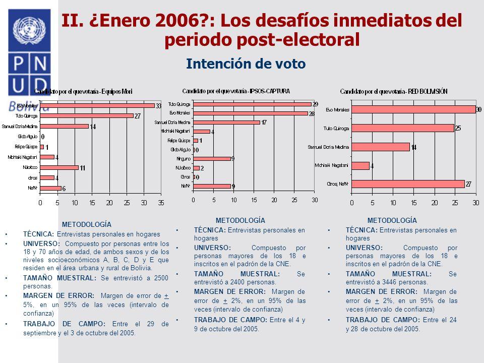 II. ¿Enero 2006?: Los desafíos inmediatos del periodo post-electoral Intención de voto METODOLOGÍA TÉCNICA: Entrevistas personales en hogares UNIVERSO