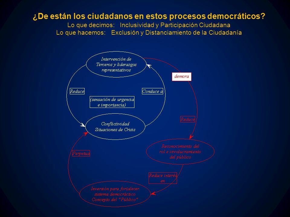 ¿De están los ciudadanos en estos procesos democráticos.
