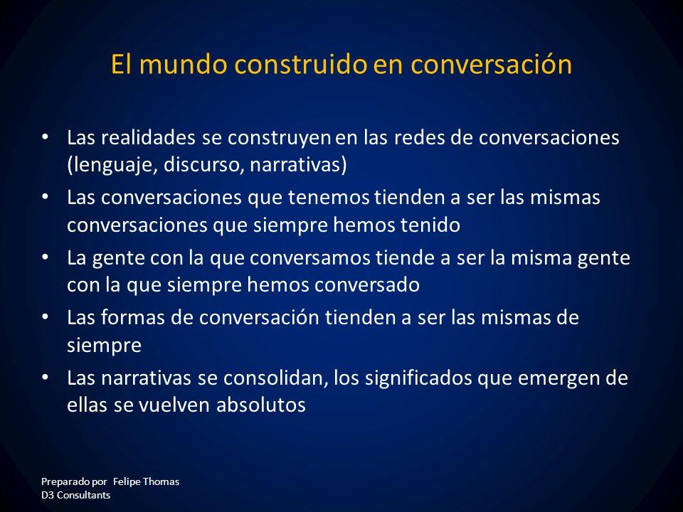 Preparado por Felipe Thomas D3 Consultants El mundo construido en conversación Las realidades se construyen en las redes de conversaciones (lenguaje, discurso, narrativas) Las conversaciones que tenemos tienden a ser las mismas conversaciones que siempre hemos tenido La gente con la que conversamos tiende a ser la misma gente con la que siempre hemos conversado Las formas de conversación tienden a ser las mismas de siempre Las narrativas se consolidan, los significados que emergen de ellas se vuelven absolutos