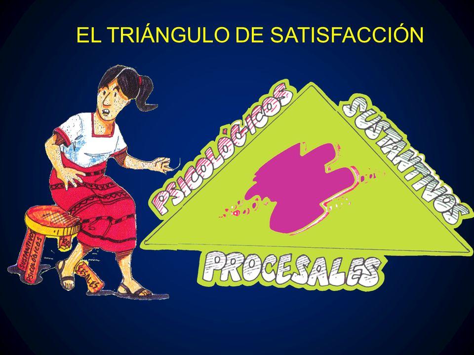 EL TRIÁNGULO DE SATISFACCIÓN