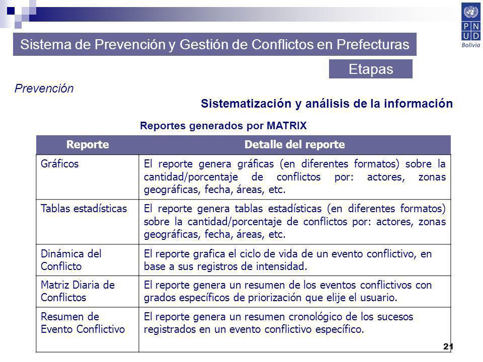 21 Sistema de Prevención y Gestión de Conflictos en Prefecturas Etapas Prevención Sistematización y análisis de la información ReporteDetalle del repo