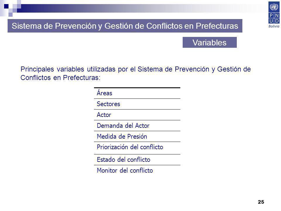 25 Sistema de Prevención y Gestión de Conflictos en Prefecturas Variables Principales variables utilizadas por el Sistema de Prevención y Gestión de C