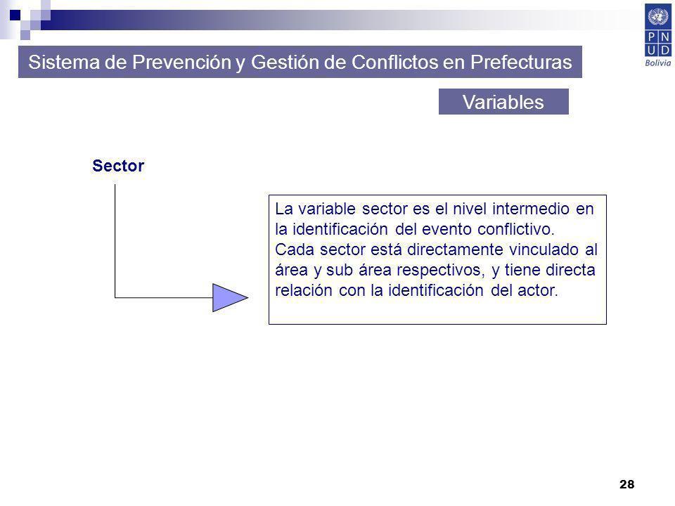 28 Sistema de Prevención y Gestión de Conflictos en Prefecturas Variables La variable sector es el nivel intermedio en la identificación del evento co
