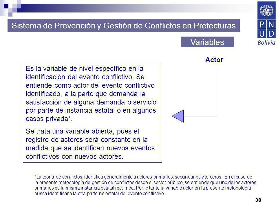 30 Sistema de Prevención y Gestión de Conflictos en Prefecturas Variables Es la variable de nivel específico en la identificación del evento conflicti