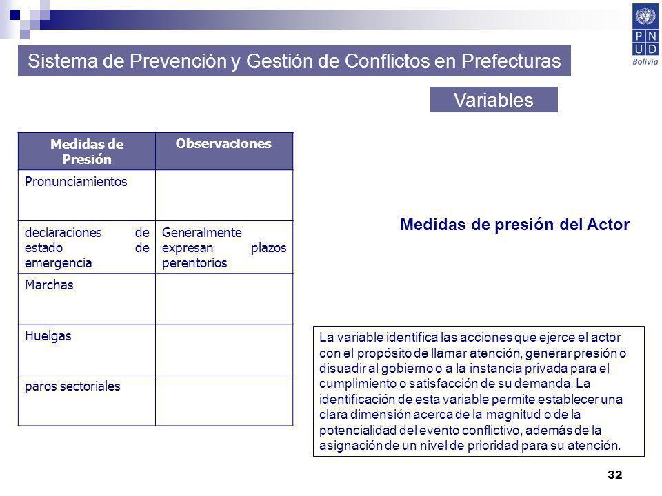 32 Sistema de Prevención y Gestión de Conflictos en Prefecturas Variables La variable identifica las acciones que ejerce el actor con el propósito de