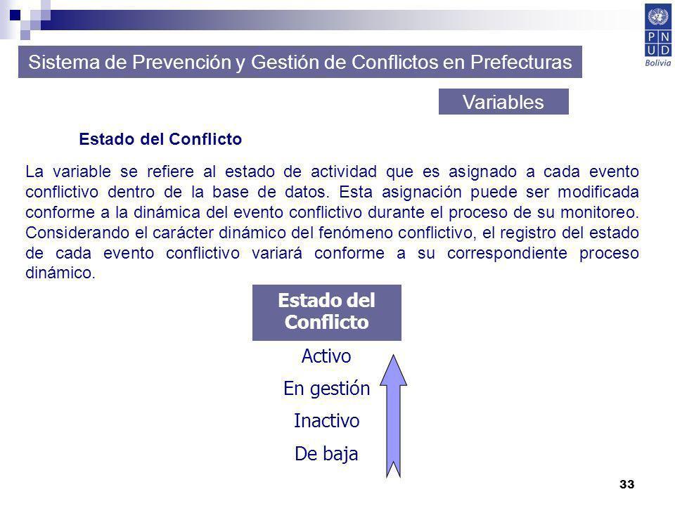 33 Sistema de Prevención y Gestión de Conflictos en Prefecturas Variables Estado del Conflicto La variable se refiere al estado de actividad que es as