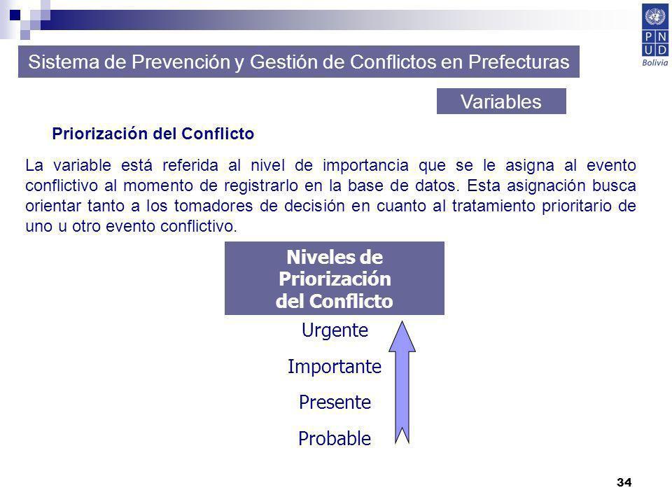34 Sistema de Prevención y Gestión de Conflictos en Prefecturas Variables Priorización del Conflicto La variable está referida al nivel de importancia