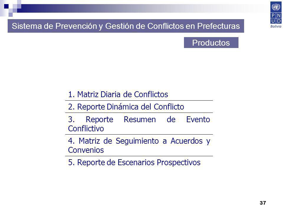 37 Sistema de Prevención y Gestión de Conflictos en Prefecturas Productos 1. Matriz Diaria de Conflictos 2. Reporte Dinámica del Conflicto 3. Reporte