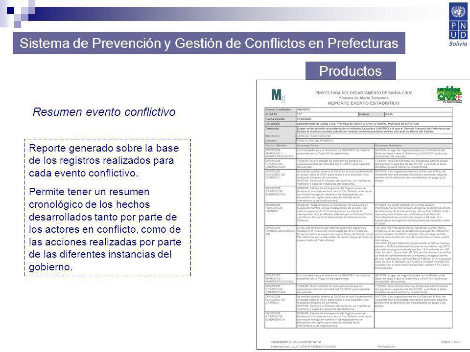 40 Sistema de Prevención y Gestión de Conflictos en Prefecturas Productos Resumen evento conflictivo Reporte generado sobre la base de los registros r