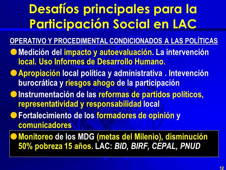 11 Desafíos principales para la Participación Social en LAC OPERATIVO Y PROCEDIMENTAL CONDICIONADOS A LAS POLÍTICAS Generación / consolidación de oportunidades de participación Promoción de la auditoria social.