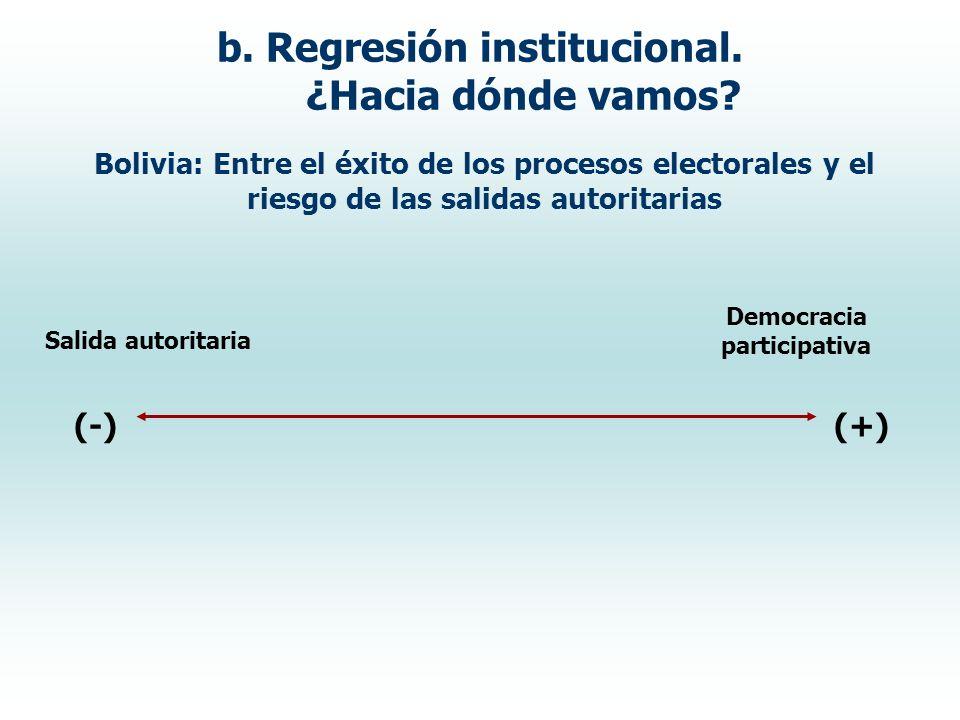 b. Regresión institucional. ¿Hacia dónde vamos? Bolivia: Entre el éxito de los procesos electorales y el riesgo de las salidas autoritarias Democracia