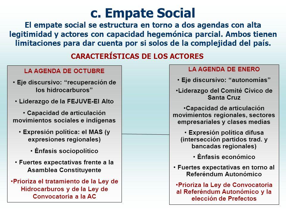 c. Empate Social El empate social se estructura en torno a dos agendas con alta legitimidad y actores con capacidad hegemónica parcial. Ambos tienen l