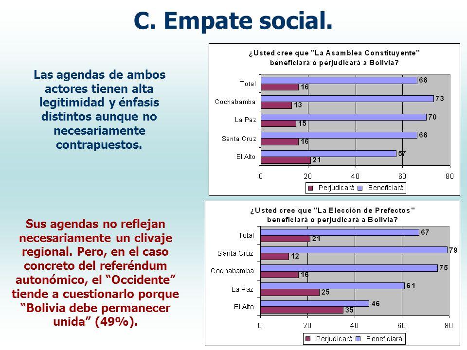C. Empate social. Las agendas de ambos actores tienen alta legitimidad y énfasis distintos aunque no necesariamente contrapuestos. Sus agendas no refl