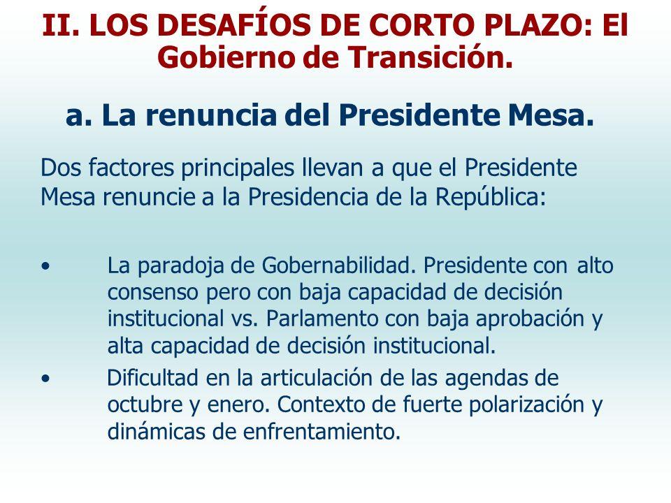 Dos factores principales llevan a que el Presidente Mesa renuncie a la Presidencia de la República: La paradoja de Gobernabilidad. Presidente con alto