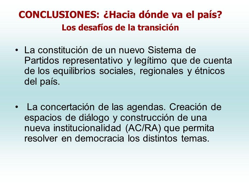 La constitución de un nuevo Sistema de Partidos representativo y legítimo que de cuenta de los equilibrios sociales, regionales y étnicos del país. La