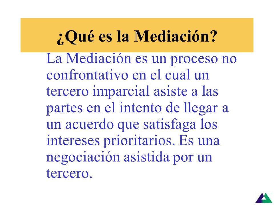 ¿Qué es la Negociación? La Negociación es un proceso de comunicación mediante el cual uno intenta satisfacer sus necesidades, intereses y objetivos.