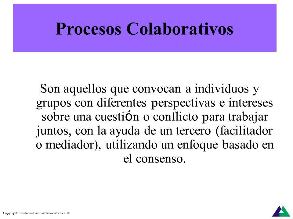 ¿Qué es la Facilitación? La Facilitación es una herramienta que permite asistir a un grupo para comunicarse de manera efectiva y tomar decisiones cons
