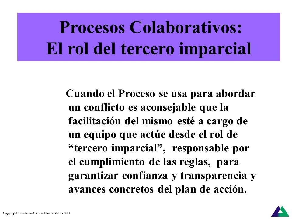 Copyright: Fundación Cambio Democrático - 2001 Participación plena Comprensión mutua Soluciones inclusivas Responsabilidad Compartida Procesos Colabor
