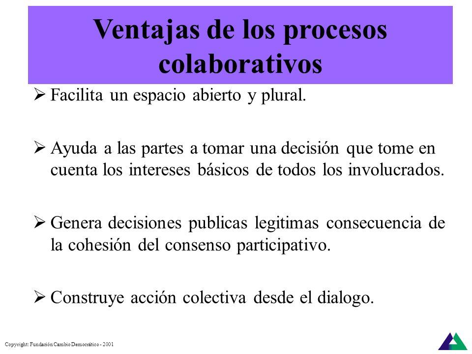 Copyright: Fundación Cambio Democrático - 2001 PROCESO COLABORATIVO Etapas I. Evaluación y análisis de la situación II. Diseño del proceso: a.Estrateg