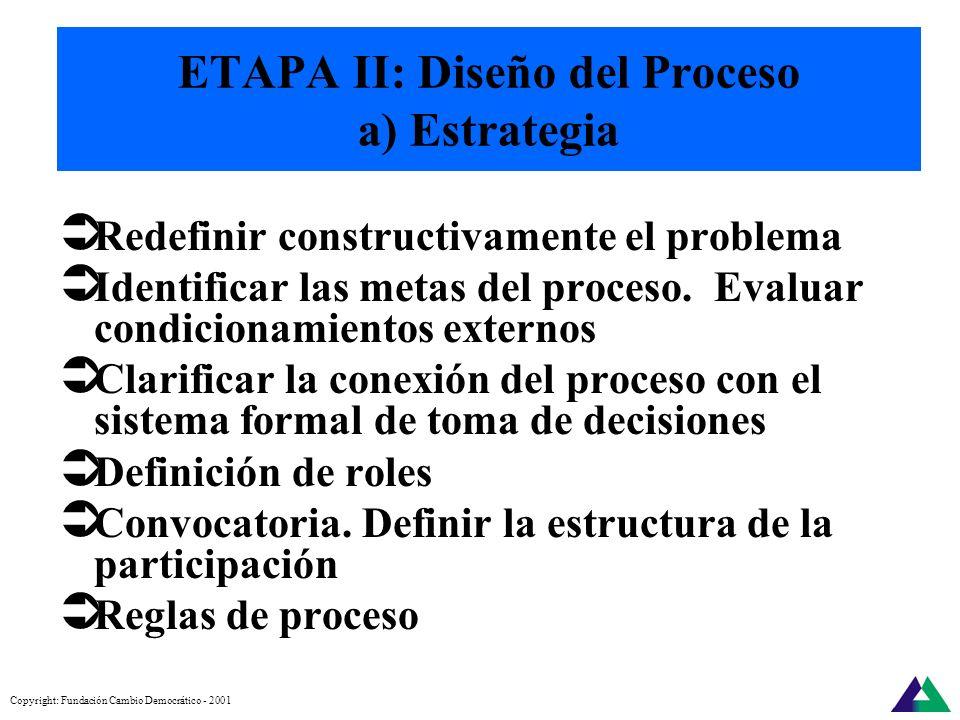 Recolección de la información Análisis de la información Presentación de la información ETAPA I: Evaluación y Análisis de la Situación