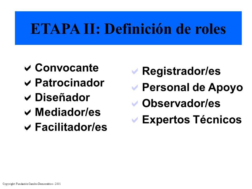 Sobre el alcance del proceso Sobre la organización del proceso Sobre la Toma de decisiones Sobre la Interacción de los participantes Sobre la relación