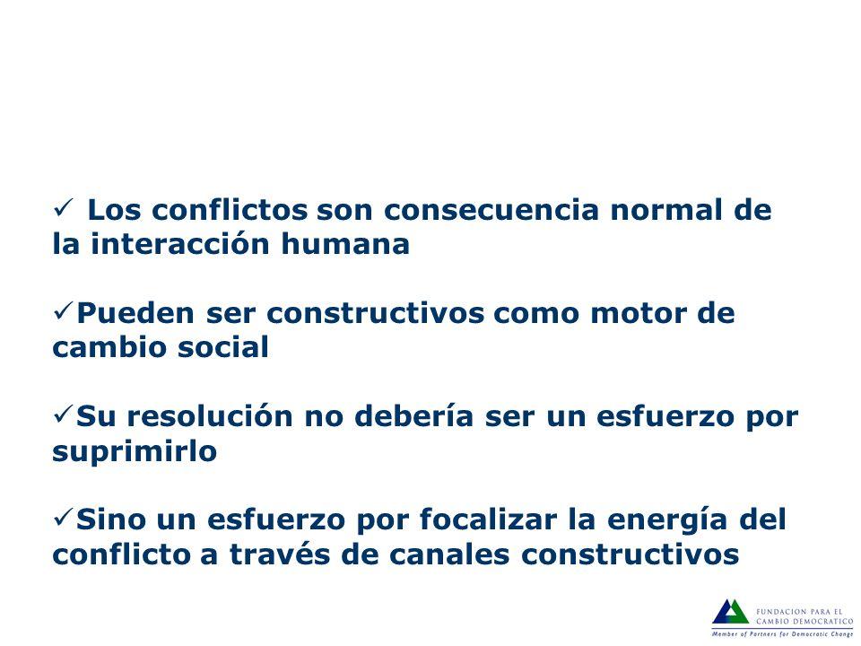 Facilitación para la conducción de procesos colaborativos