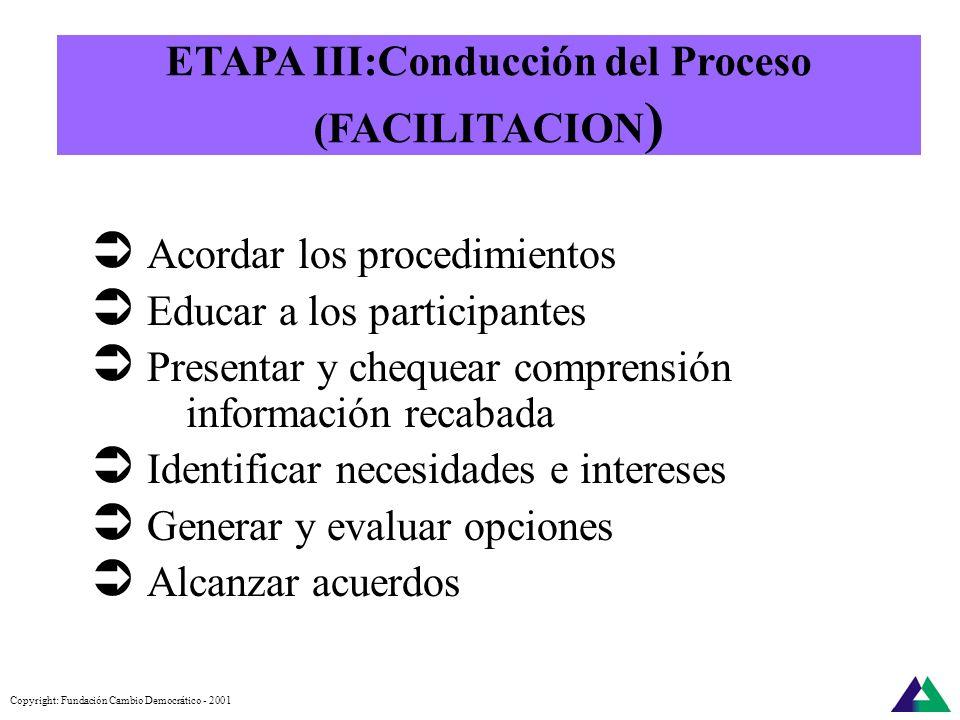ETAPA II. Diseño: b) Plan de procedimiento El plan es provisorio y se va codiseñando a medida que el proceso avanza. Define: Lugar de las reuniones Fo