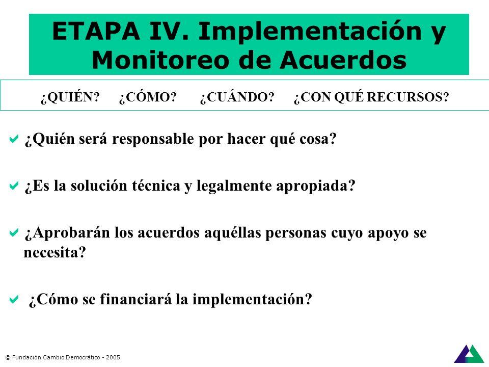 Copyright: Fundación Cambio Democrático - 2001 Acordar los procedimientos Educar a los participantes Presentar y chequear comprensión información reca