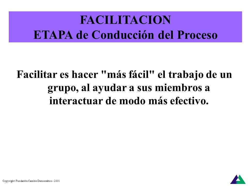 © Fundación Cambio Democrático - 2005 ETAPA IV. Implementación y Monitoreo de Acuerdos ¿QUIÉN? ¿CÓMO? ¿CUÁNDO? ¿CON QUÉ RECURSOS? ¿Quién será responsa