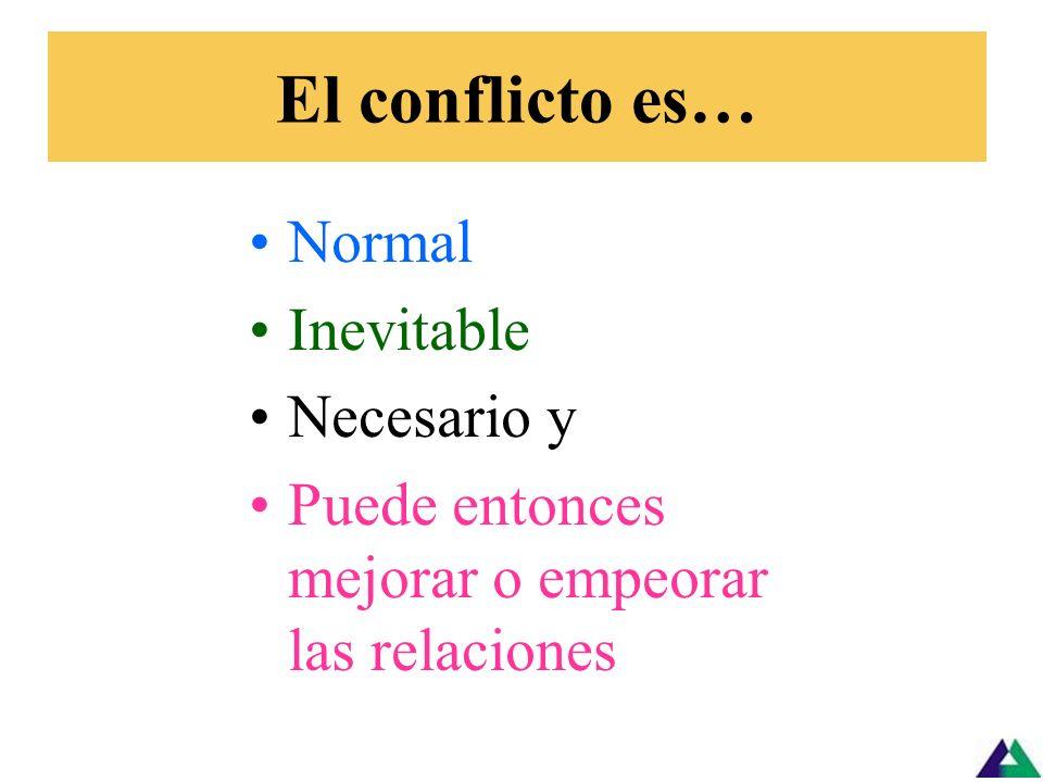 Los conflictos son consecuencia normal de la interacción humana Pueden ser constructivos como motor de cambio social Su resolución no debería ser un e