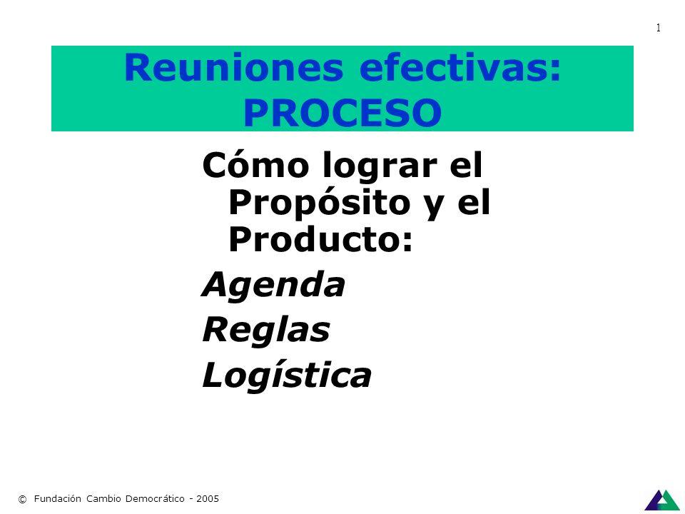Reuniones Efectivas: PERSONAS Quiénes tienen que participar para lograr el producto? Convocatoria © Fundación Cambio Democrático - 2005 1