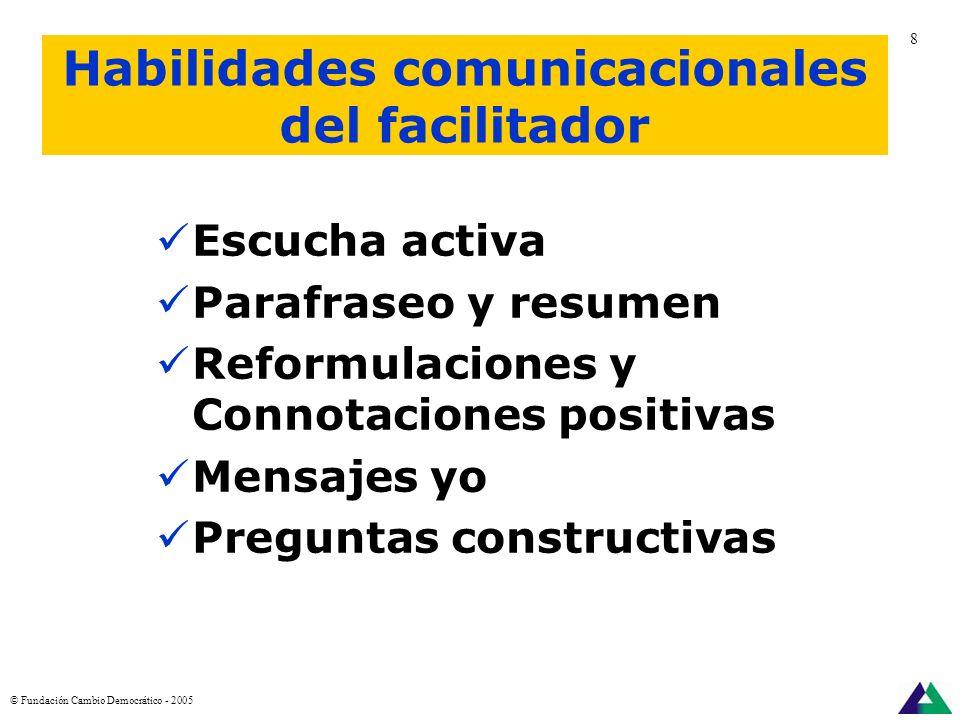 COMUNICACIÓN EFECTIVA REVISIÓN DE TÉCNICAS Y APLICACIÓN A LOS CONTEXTOS DE FACILITACIÓN