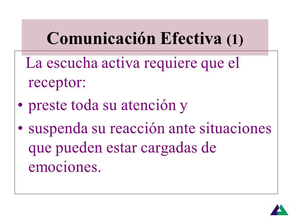 Habilidades comunicacionales del facilitador Escucha activa Parafraseo y resumen Reformulaciones y Connotaciones positivas Mensajes yo Preguntas const
