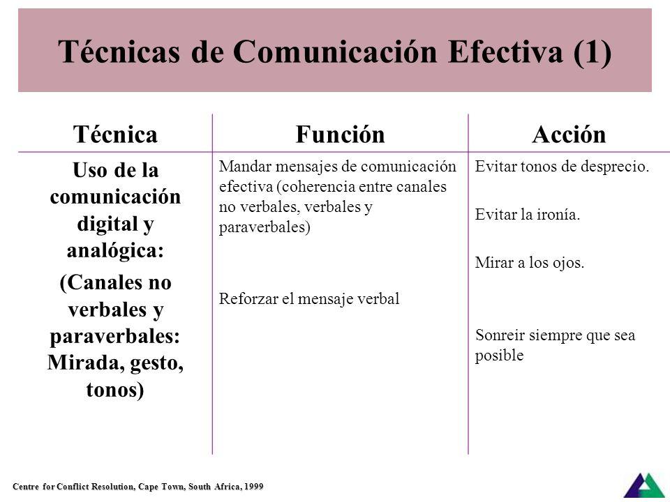 Comunicación Efectiva (2) Estas técnicas no implican que el receptor esté de acuerdo o en desacuerdo con lo que se dice sino que esté haciendo un esfu