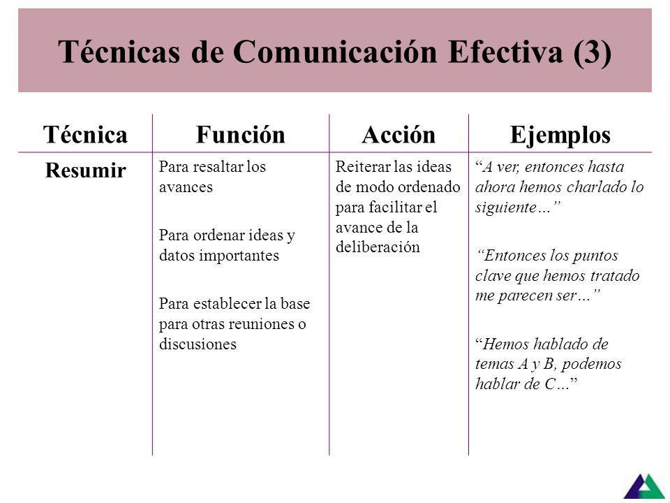 Técnicas de Comunicación Efectiva (2) TécnicaFunciónAcciónEjemplos Parafrasear Para demostrar que está escuchando y comprendiendo lo que se dice Para