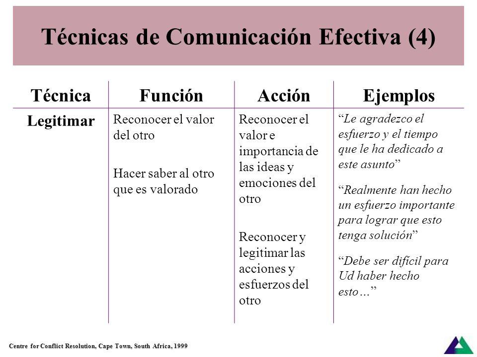 Técnicas de Comunicación Efectiva (3) TécnicaFunciónAcciónEjemplos Resumir Para resaltar los avances Para ordenar ideas y datos importantes Para estab
