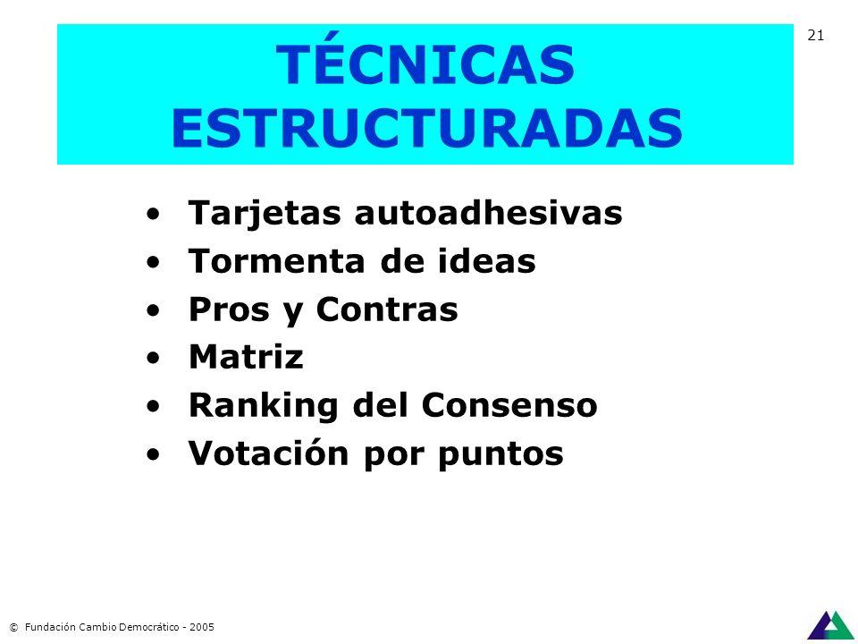 DISCUSIÓN ABIERTA 3. Cerrar la discusión © Fundación Cambio Democrático - 2005 17 Recurso del tiempo Resúmen Técnicas estructuradas para decidir