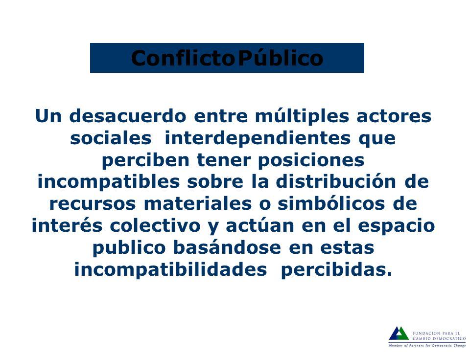 Entonces, ¿cómo definimos el conflicto? Conflicto (2) ocurre cuando dos o mas actores no están de acuerdo sobre la distribución de recursos materiales