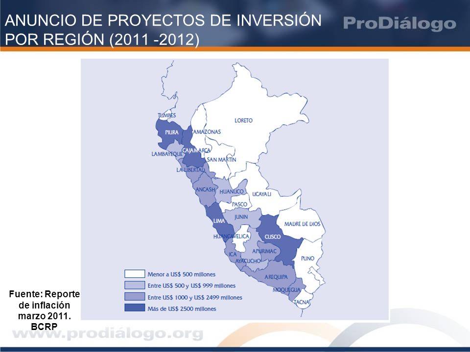 ANUNCIO DE PROYECTOS DE INVERSIÓN POR REGIÓN (2011 -2012) Fuente: Reporte de inflación marzo 2011. BCRP