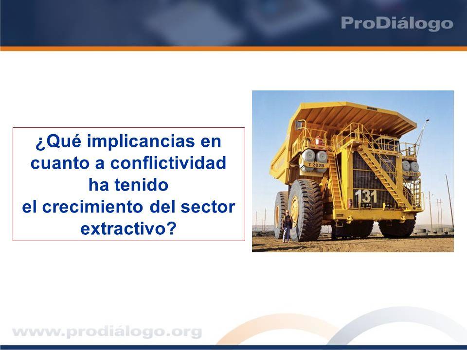 ¿Qué implicancias en cuanto a conflictividad ha tenido el crecimiento del sector extractivo?
