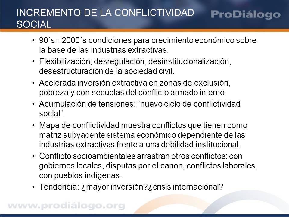 INCREMENTO DE LA CONFLICTIVIDAD SOCIAL 90´s - 2000´s condiciones para crecimiento económico sobre la base de las industrias extractivas. Flexibilizaci