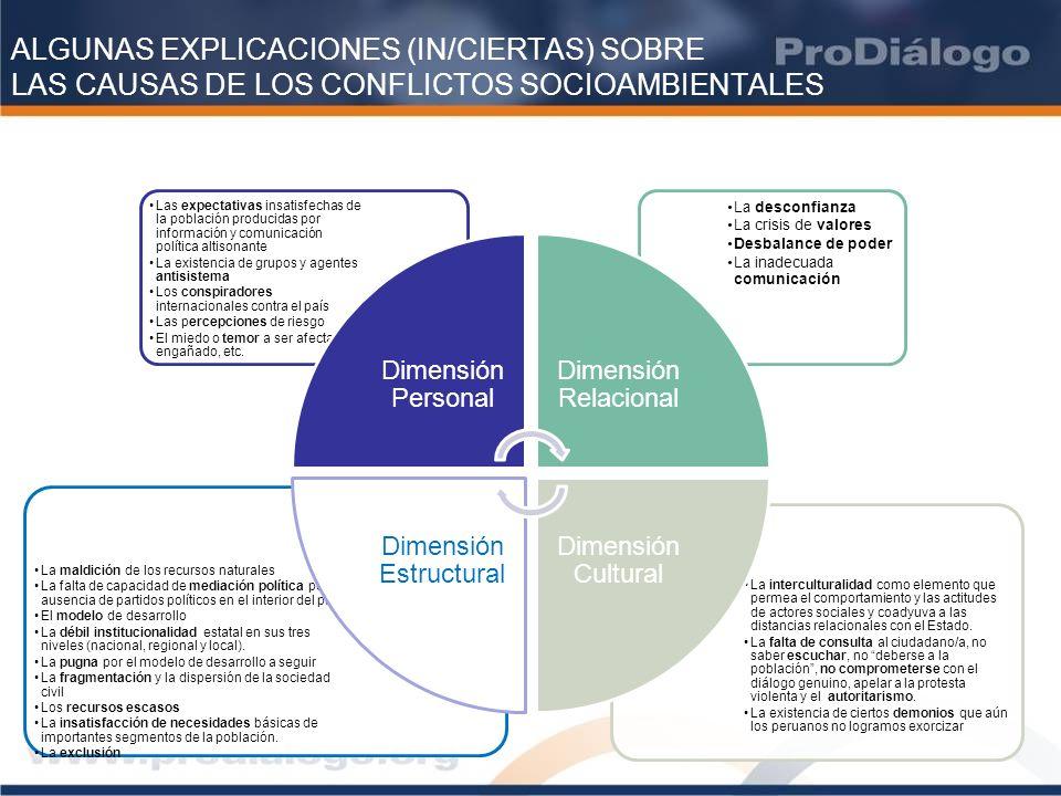 ALGUNAS EXPLICACIONES (IN/CIERTAS) SOBRE LAS CAUSAS DE LOS CONFLICTOS SOCIOAMBIENTALES