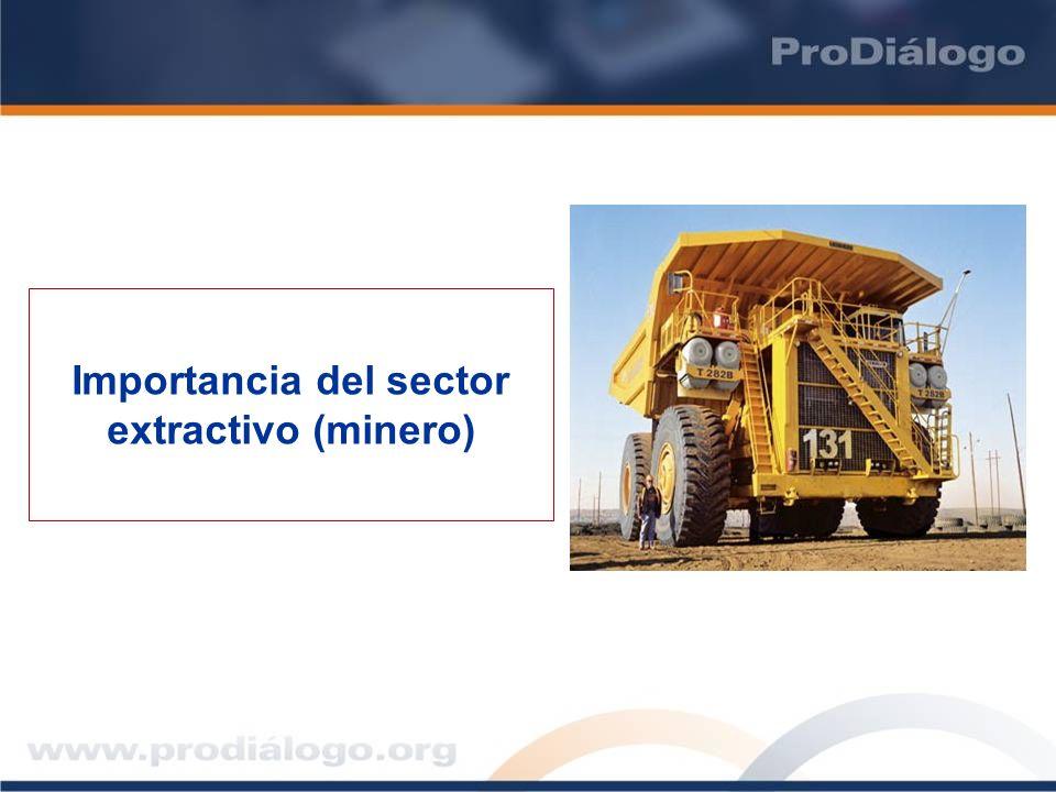 Importancia del sector extractivo (minero)