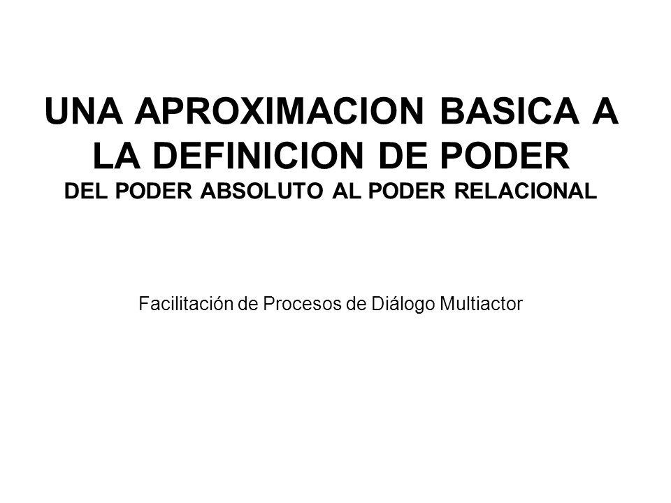 UNA APROXIMACION BASICA A LA DEFINICION DE PODER DEL PODER ABSOLUTO AL PODER RELACIONAL Facilitación de Procesos de Diálogo Multiactor