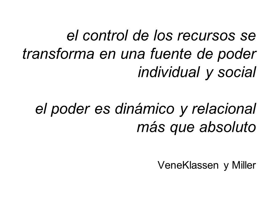 el control de los recursos se transforma en una fuente de poder individual y social el poder es dinámico y relacional más que absoluto VeneKlassen y M