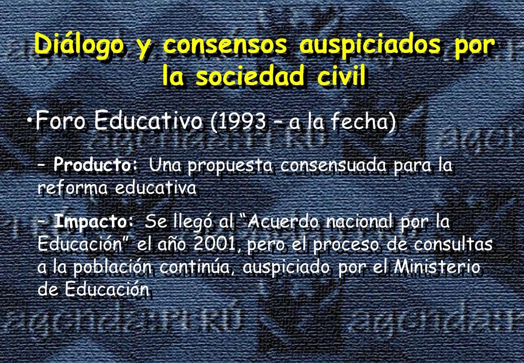 Diálogo y consensos auspiciados por la sociedad civil Foro Educativo (1993 – a la fecha) Diálogo y consensos auspiciados por la sociedad civil Foro Educativo (1993 – a la fecha) – Producto: Una propuesta consensuada para la reforma educativa – Impacto: Se llegó al Acuerdo nacional por la Educación el año 2001, pero el proceso de consultas a la población continúa, auspiciado por el Ministerio de Educación – Producto: Una propuesta consensuada para la reforma educativa – Impacto: Se llegó al Acuerdo nacional por la Educación el año 2001, pero el proceso de consultas a la población continúa, auspiciado por el Ministerio de Educación