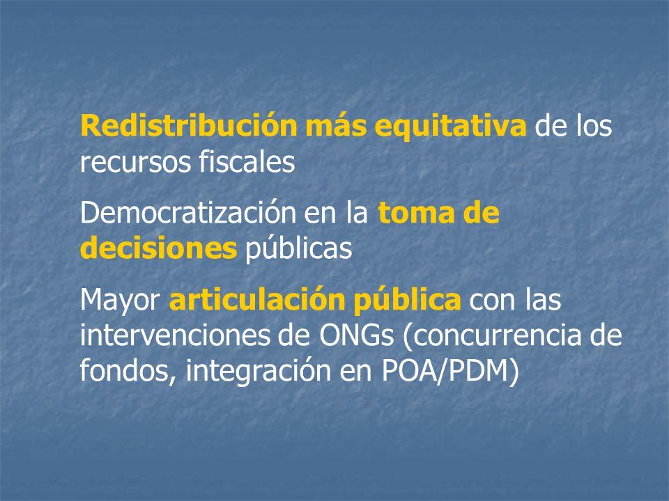 Redistribución más equitativa de los recursos fiscales Democratización en la toma de decisiones públicas Mayor articulación pública con las intervenci