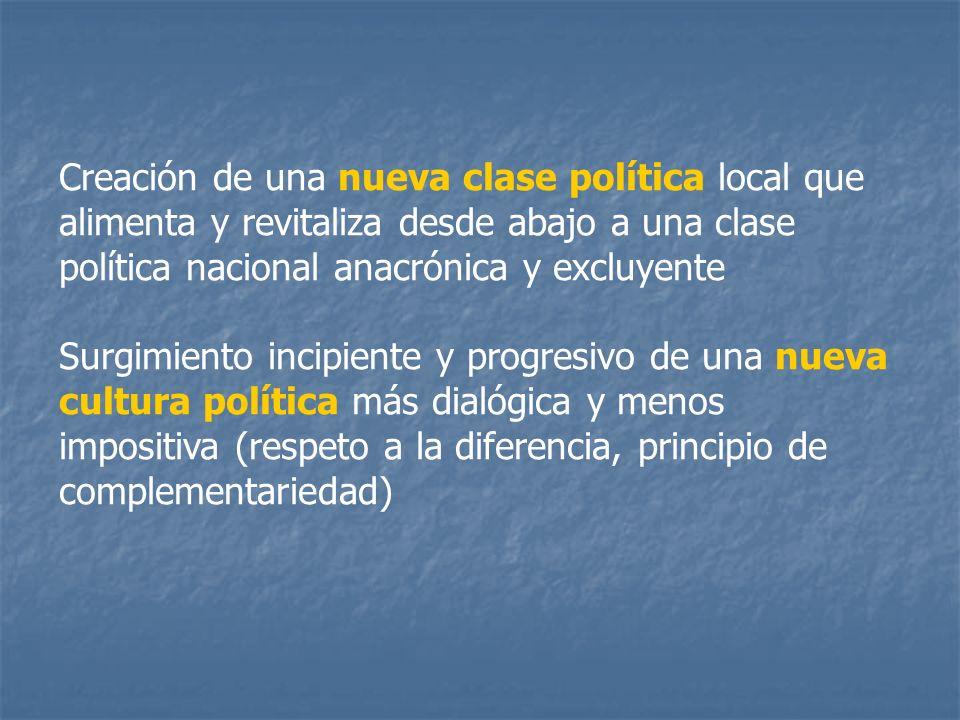 Creación de una nueva clase política local que alimenta y revitaliza desde abajo a una clase política nacional anacrónica y excluyente Surgimiento inc