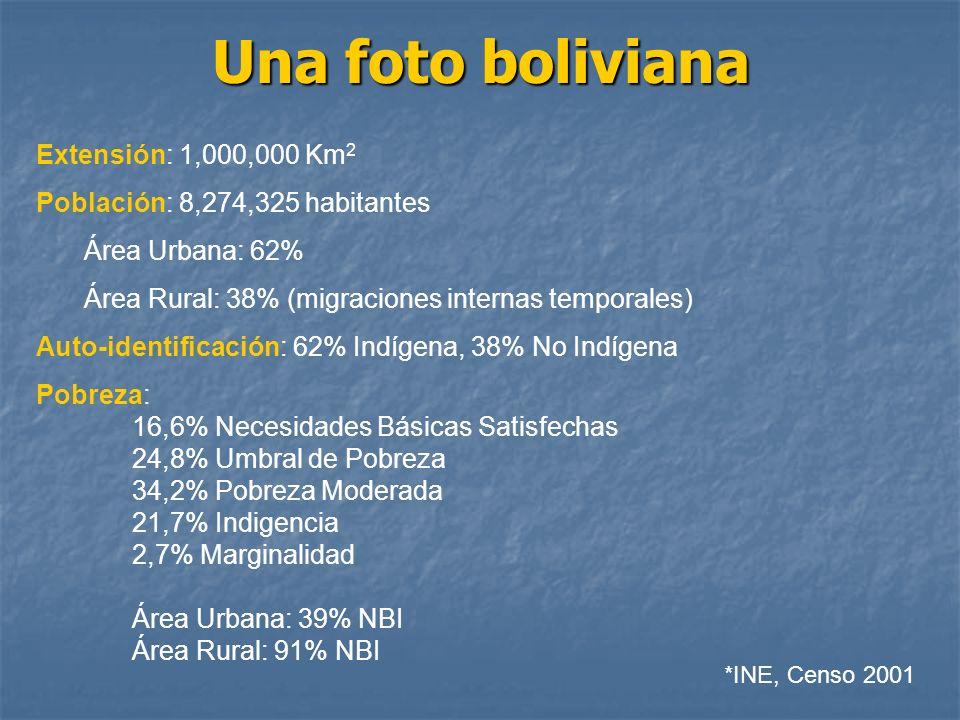 Una foto boliviana Extensión: 1,000,000 Km 2 Población: 8,274,325 habitantes Área Urbana: 62% Área Rural: 38% (migraciones internas temporales) Auto-i